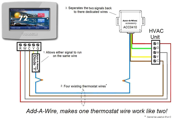 add a wire display hvac problem solver 4 wire thermostat wiring diagram at n-0.co